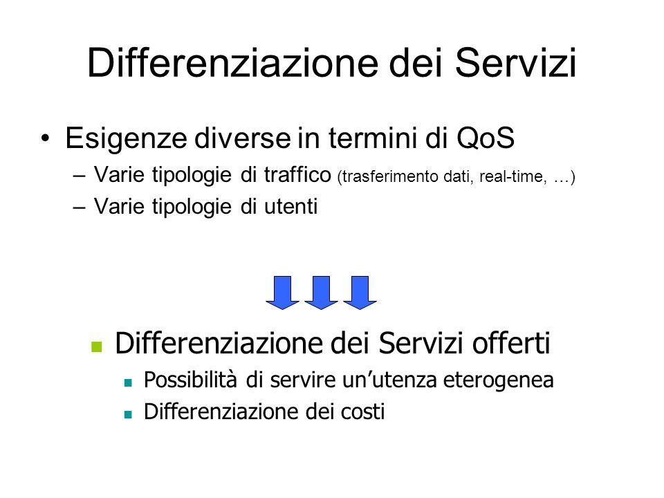 Differenziazione dei Servizi Esigenze diverse in termini di QoS –Varie tipologie di traffico (trasferimento dati, real-time, …) –Varie tipologie di ut