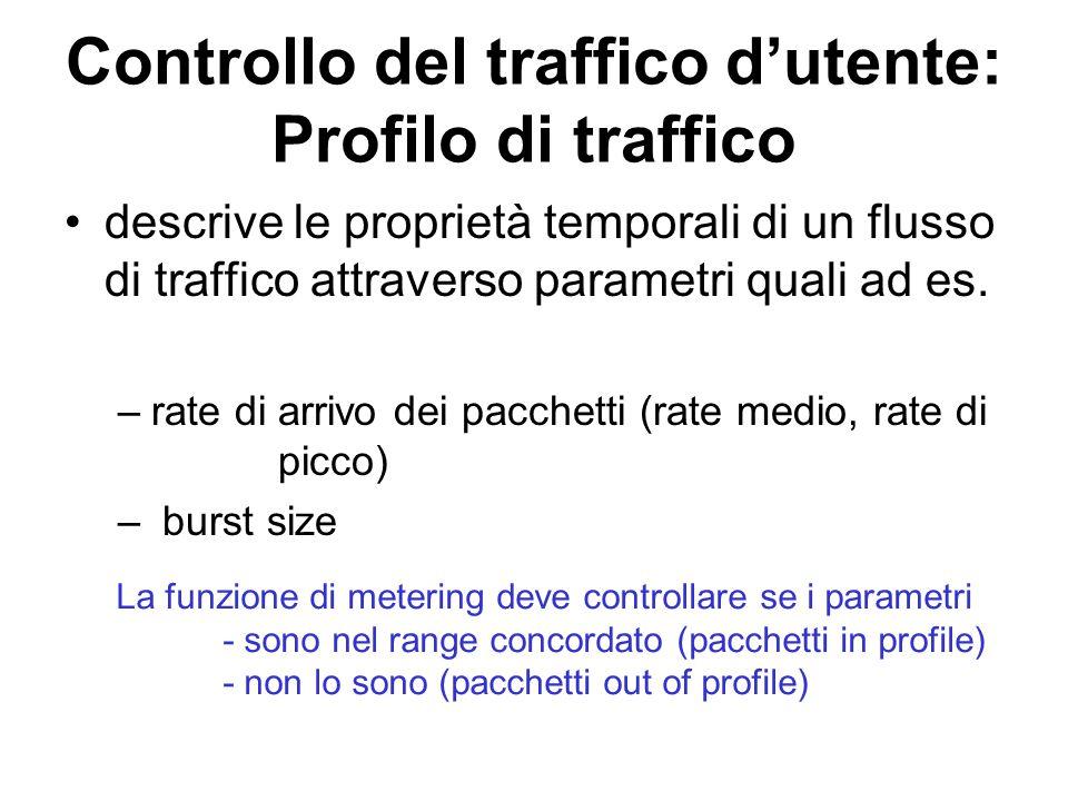 Controllo del traffico d'utente: Profilo di traffico descrive le proprietà temporali di un flusso di traffico attraverso parametri quali ad es.