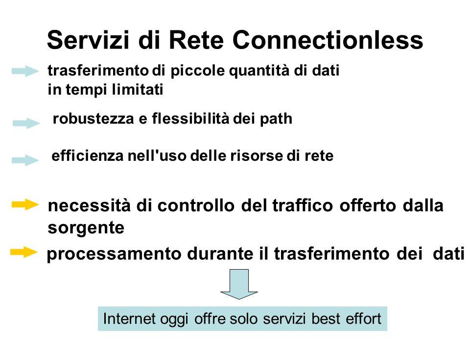 Servizi di Rete Connectionless trasferimento di piccole quantità di dati in tempi limitati robustezza e flessibilità dei path efficienza nell uso delle risorse di rete necessità di controllo del traffico offerto dalla sorgente processamento durante il trasferimento dei dati Internet oggi offre solo servizi best effort