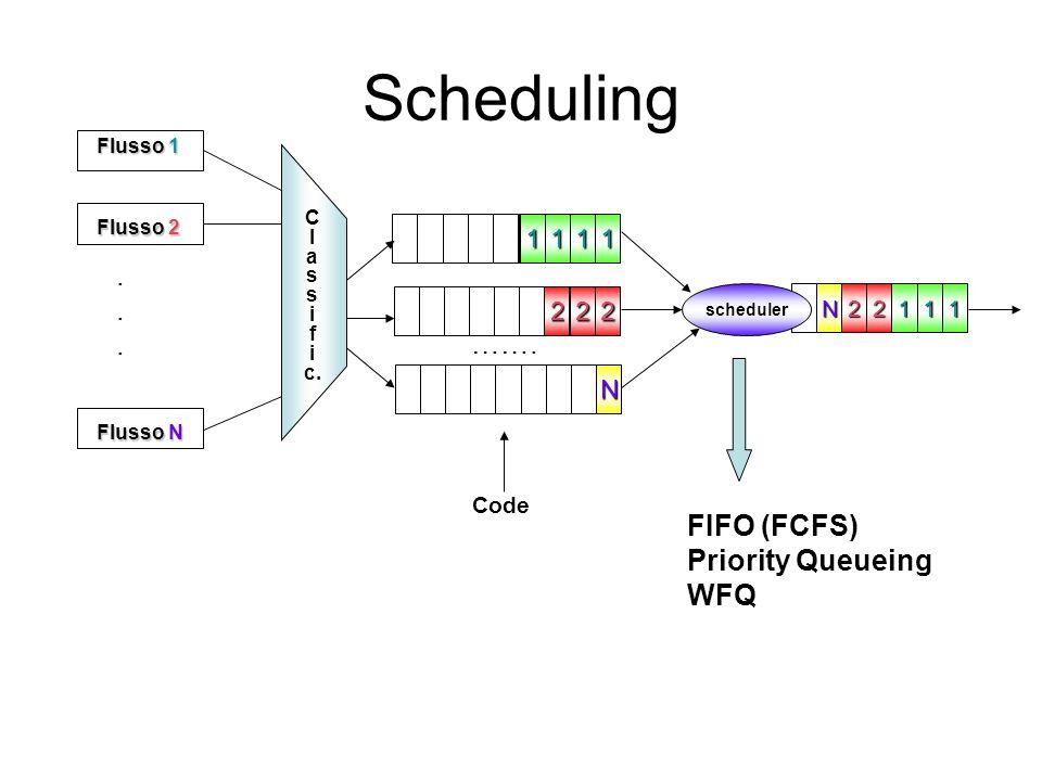 Scheduling 111 22 N N22111 scheduler Flusso 1 Flusso N Flusso 2 C l a s i f i c.......