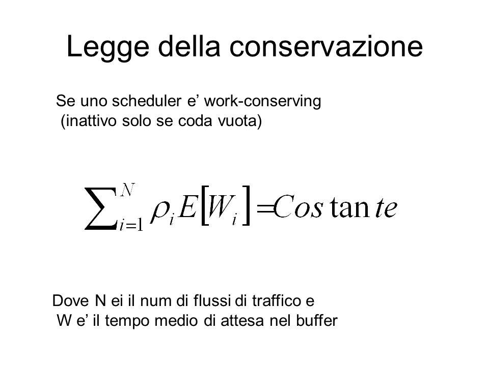 Legge della conservazione Se uno scheduler e' work-conserving (inattivo solo se coda vuota) Dove N ei il num di flussi di traffico e W e' il tempo medio di attesa nel buffer