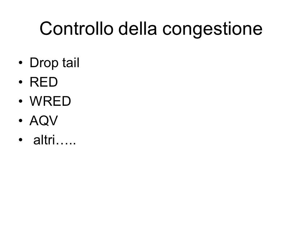 Controllo della congestione Drop tail RED WRED AQV altri…..