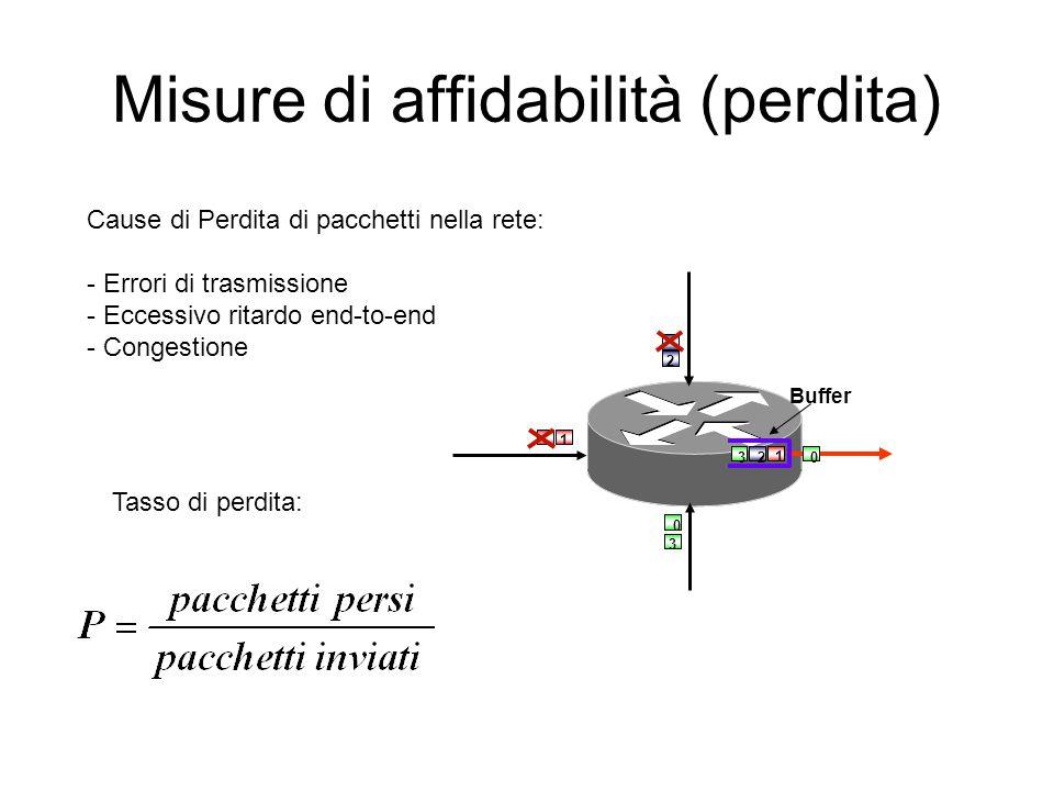 Misure di affidabilità (perdita) Cause di Perdita di pacchetti nella rete: - Errori di trasmissione - Eccessivo ritardo end-to-end - Congestione Buffer 1 2 3 3 2 1 0 0 Tasso di perdita: