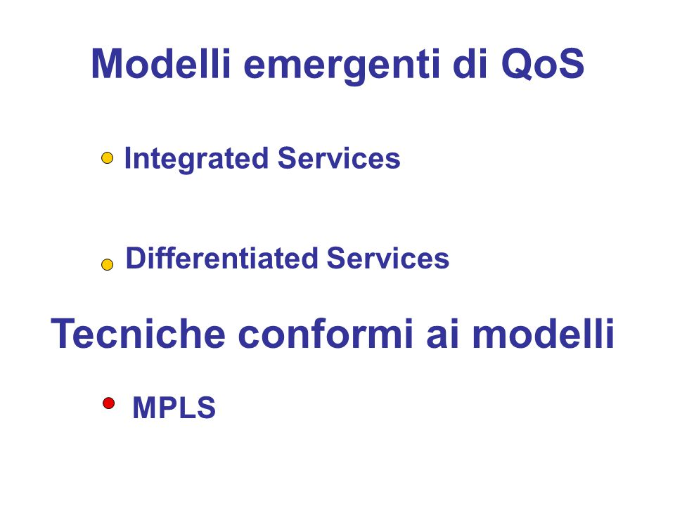 Modelli emergenti di QoS Integrated Services Differentiated Services MPLS Tecniche conformi ai modelli