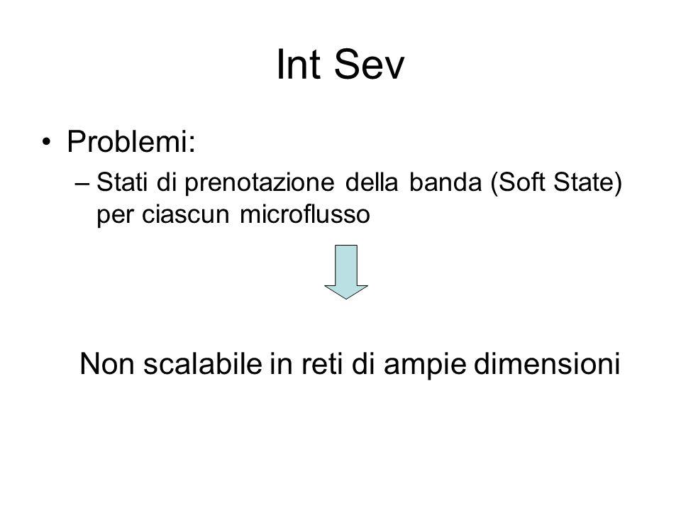 Int Sev Problemi: –Stati di prenotazione della banda (Soft State) per ciascun microflusso Non scalabile in reti di ampie dimensioni