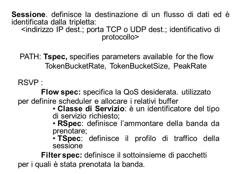 Sessione. definisce la destinazione di un flusso di dati ed è identificata dalla tripletta: RSVP : Flow spec: specifica la QoS desiderata. utilizzato