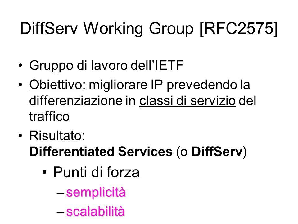 Gruppo di lavoro dell'IETF Obiettivo: migliorare IP prevedendo la differenziazione in classi di servizio del traffico Risultato: Differentiated Services (o DiffServ) Punti di forza –semplicità –scalabilità