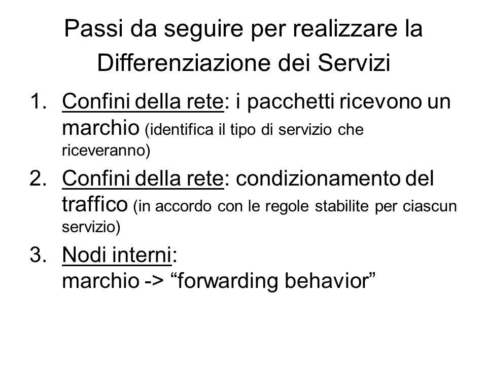 Passi da seguire per realizzare la Differenziazione dei Servizi 1.Confini della rete: i pacchetti ricevono un marchio (identifica il tipo di servizio