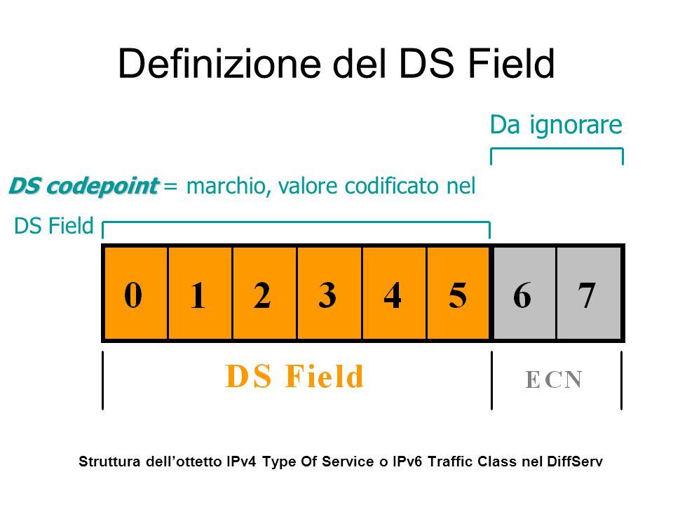 Definizione del DS Field Struttura dell'ottetto IPv4 Type Of Service o IPv6 Traffic Class nel DiffServ DS codepoint DS codepoint = marchio, valore codificato nel DS Field Da ignorare