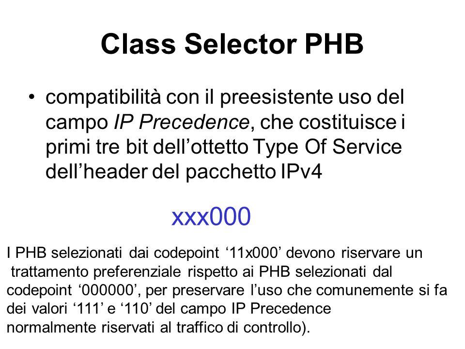 Class Selector PHB compatibilità con il preesistente uso del campo IP Precedence, che costituisce i primi tre bit dell'ottetto Type Of Service dell'header del pacchetto IPv4 xxx000 I PHB selezionati dai codepoint '11x000' devono riservare un trattamento preferenziale rispetto ai PHB selezionati dal codepoint '000000', per preservare l'uso che comunemente si fa dei valori '111' e '110' del campo IP Precedence normalmente riservati al traffico di controllo).