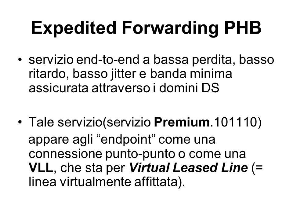 Expedited Forwarding PHB servizio end-to-end a bassa perdita, basso ritardo, basso jitter e banda minima assicurata attraverso i domini DS Tale servizio(servizio Premium.101110) appare agli endpoint come una connessione punto-punto o come una VLL, che sta per Virtual Leased Line (= linea virtualmente affittata).