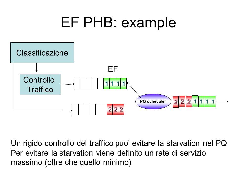 EF PHB: example 111 22 111 PQ-scheduler 2 1 1 2 2 2 Controllo Traffico Un rigido controllo del traffico puo' evitare la starvation nel PQ Per evitare la starvation viene definito un rate di servizio massimo (oltre che quello minimo) Classificazione EF