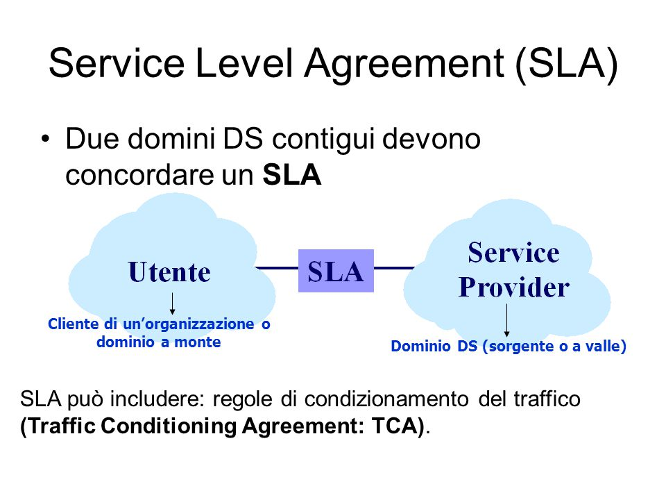 Service Level Agreement (SLA) Due domini DS contigui devono concordare un SLA Dominio DS (sorgente o a valle) Cliente di un'organizzazione o dominio a monte SLA può includere: regole di condizionamento del traffico (Traffic Conditioning Agreement: TCA).
