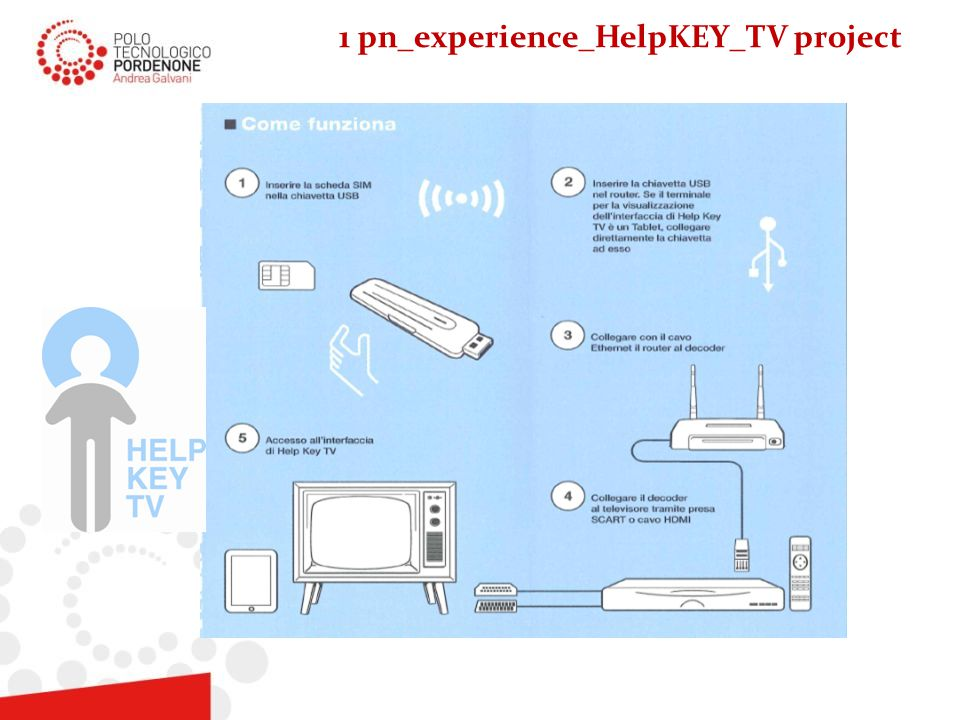 1 pn_experience_HelpKEY_TV project