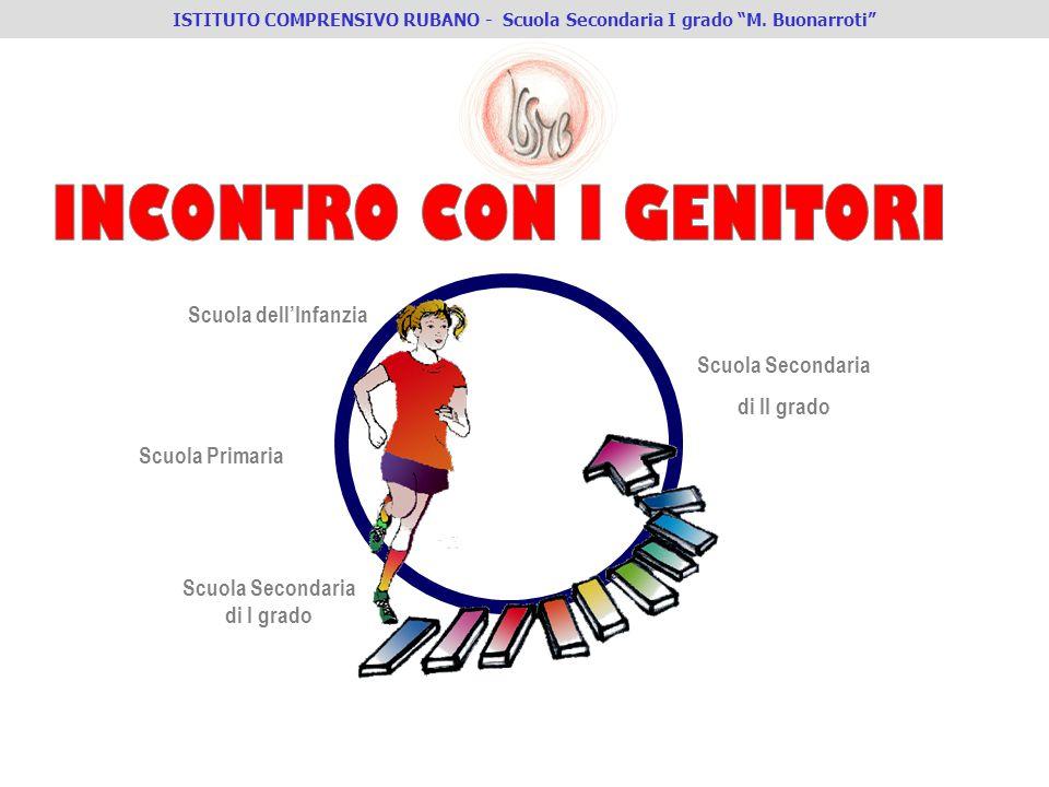 ISTITUTO COMPRENSIVO RUBANO - Scuola Secondaria I grado M.