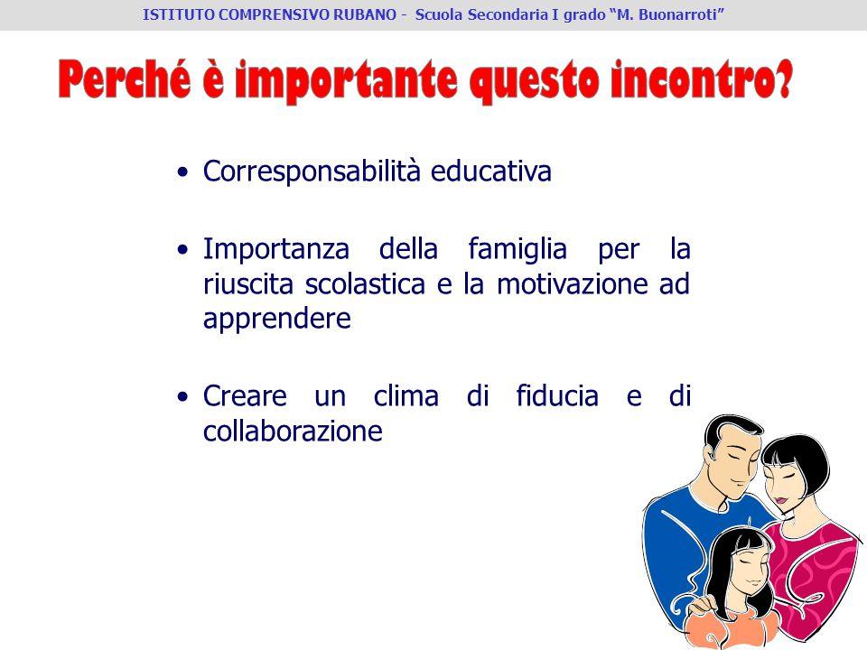 """ISTITUTO COMPRENSIVO RUBANO - Scuola Secondaria I grado """"M. Buonarroti"""" Corresponsabilità educativa Importanza della famiglia per la riuscita scolasti"""