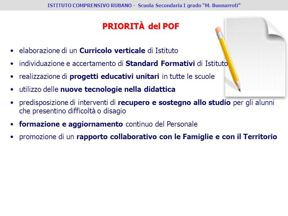 elaborazione di un Curricolo verticale di Istituto individuazione e accertamento di Standard Formativi di Istituto realizzazione di progetti educativi