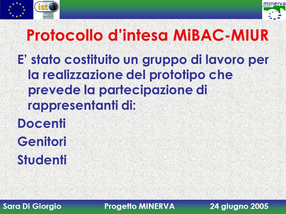 Sara Di Giorgio Progetto MINERVA 24 giugno 2005 Protocollo d'intesa MiBAC-MIUR E' stato costituito un gruppo di lavoro per la realizzazione del prototipo che prevede la partecipazione di rappresentanti di: Docenti Genitori Studenti