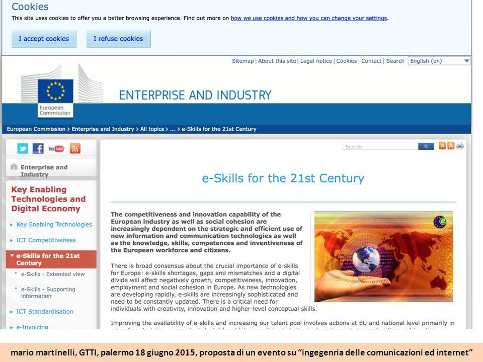 mario martinelli, GTTI, palermo 18 giugno 2015, proposta di un evento su ingegenria delle comunicazioni ed internet