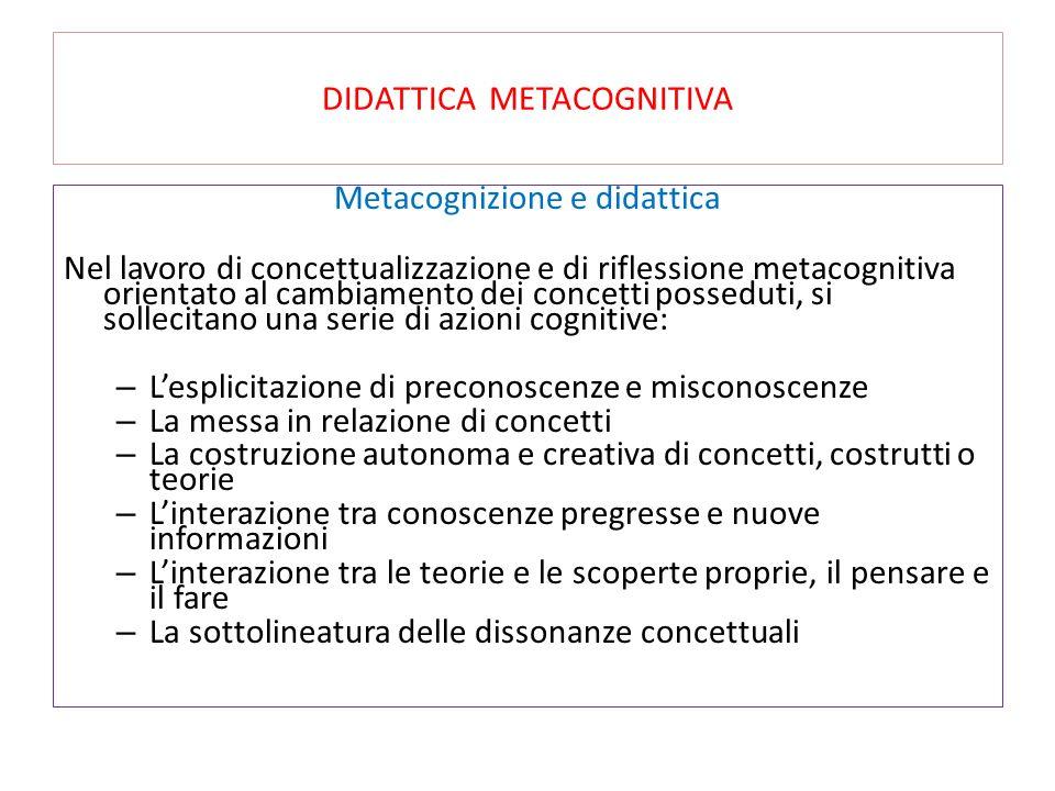 DIDATTICA METACOGNITIVA Metacognizione e didattica Nel lavoro di concettualizzazione e di riflessione metacognitiva orientato al cambiamento dei conce