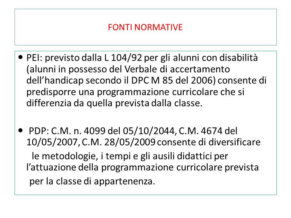 FONTI NORMATIVE PEI: previsto dalla L 104/92 per gli alunni con disabilità (alunni in possesso del Verbale di accertamento dell'handicap secondo il DP