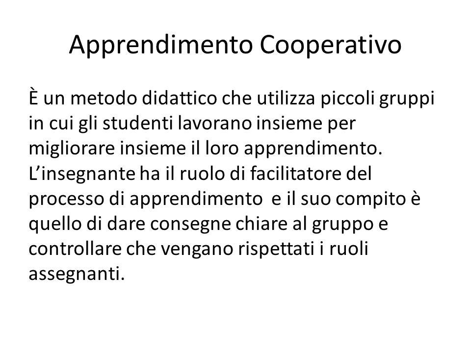 Apprendimento Cooperativo È un metodo didattico che utilizza piccoli gruppi in cui gli studenti lavorano insieme per migliorare insieme il loro appren