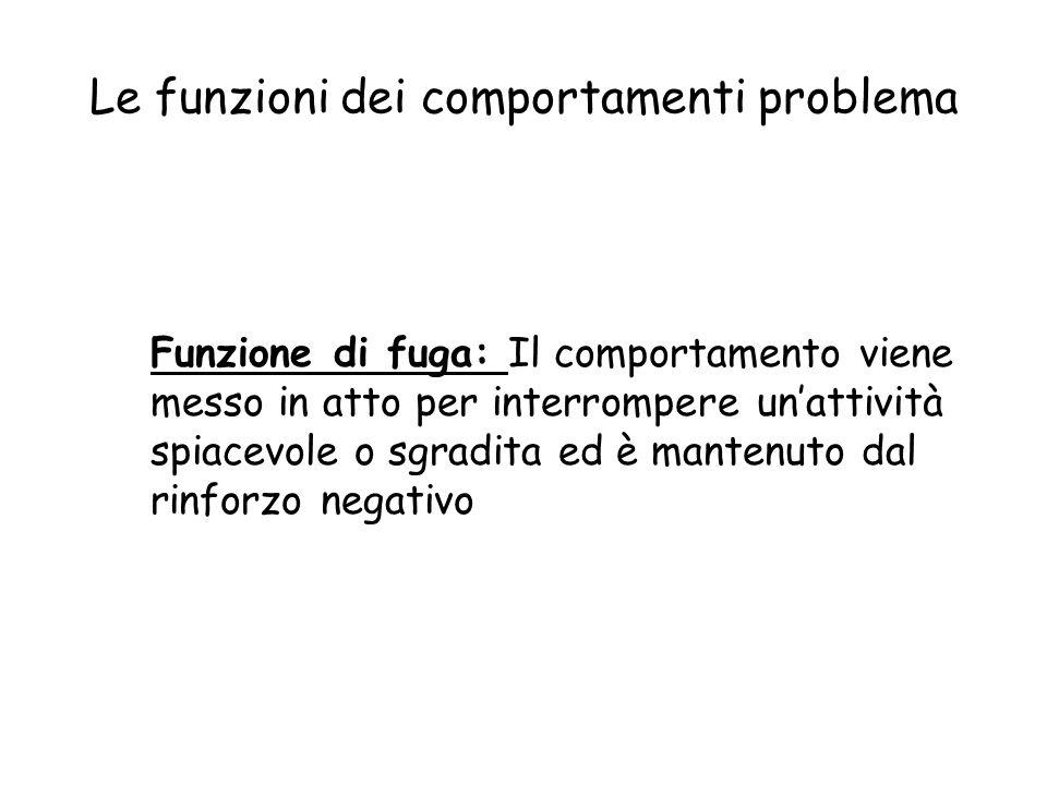 Le funzioni dei comportamenti problema Funzione di fuga: Il comportamento viene messo in atto per interrompere un'attività spiacevole o sgradita ed è
