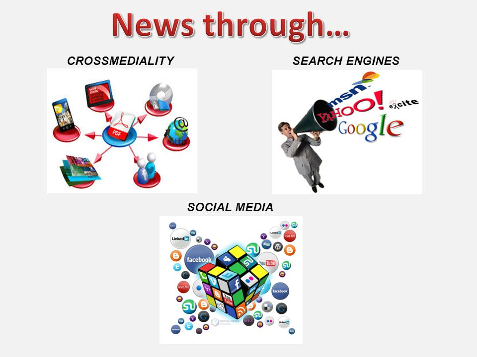 CROSSMEDIALITYSEARCH ENGINES SOCIAL MEDIA