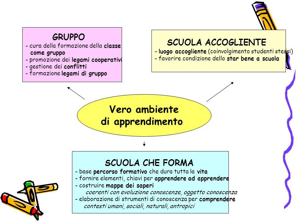 GRUPPO - cura della formazione della classe come gruppo - promozione dei legami cooperativi - gestione dei conflitti - formazione legami di gruppo SCU