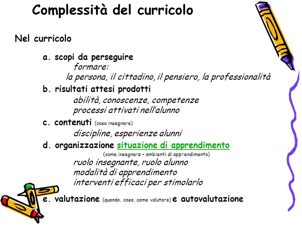 Complessità del curricolo Nel curricolo a. scopi da perseguire formare: la persona, il cittadino, il pensiero, la professionalità b. risultati attesi