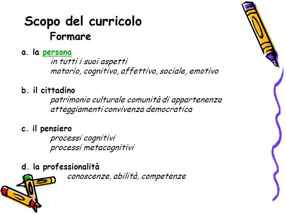 Scopo del curricolo Formare a. la personapersona in tutti i suoi aspetti motorio, cognitivo, affettivo, sociale, emotivo b. il cittadino patrimonio cu