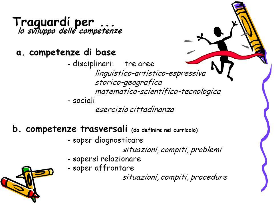 Traguardi per... lo sviluppo delle competenze a. competenze di base - disciplinari: tre aree linguistico-artistico-espressiva storico-geografica matem