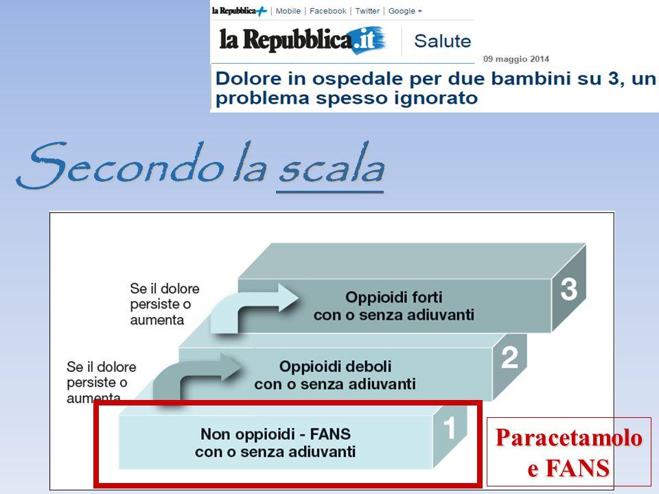 Paracetamolo e FANS Secondo la scala