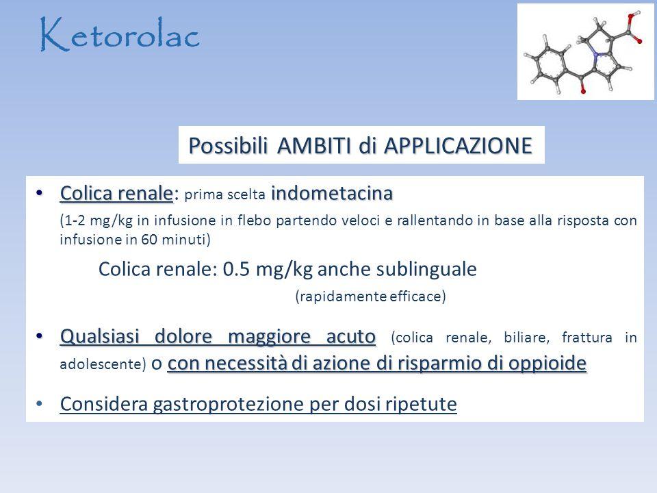 Possibili AMBITI di APPLICAZIONE Ketorolac Colica renaleindometacina Colica renale: prima scelta indometacina (1-2 mg/kg in infusione in flebo partend