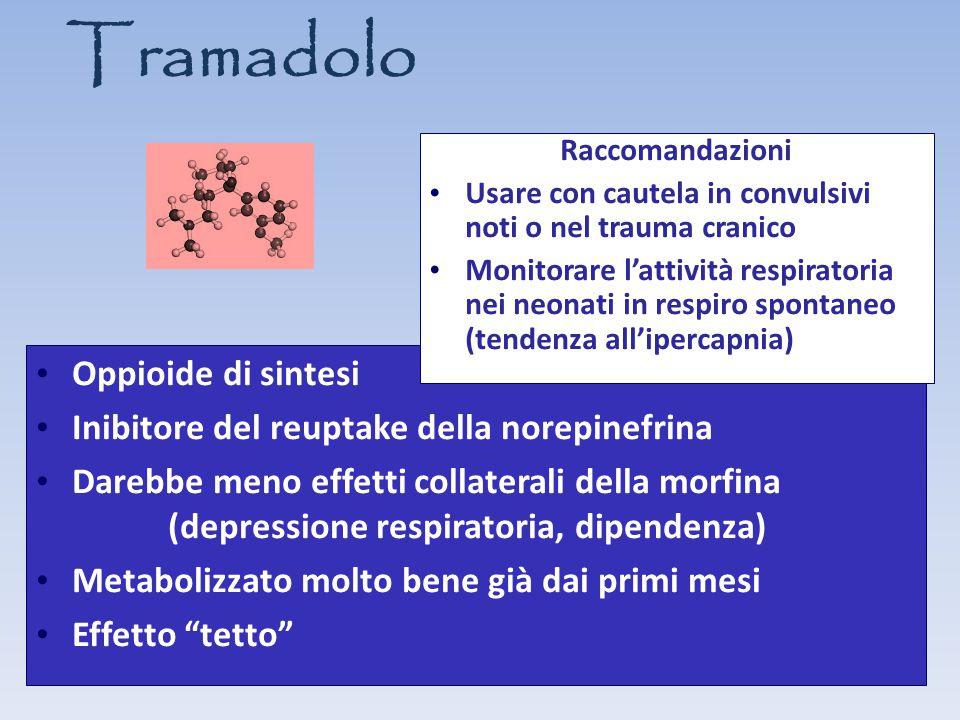 Tramadolo Oppioide di sintesi Inibitore del reuptake della norepinefrina Darebbe meno effetti collaterali della morfina (depressione respiratoria, dip