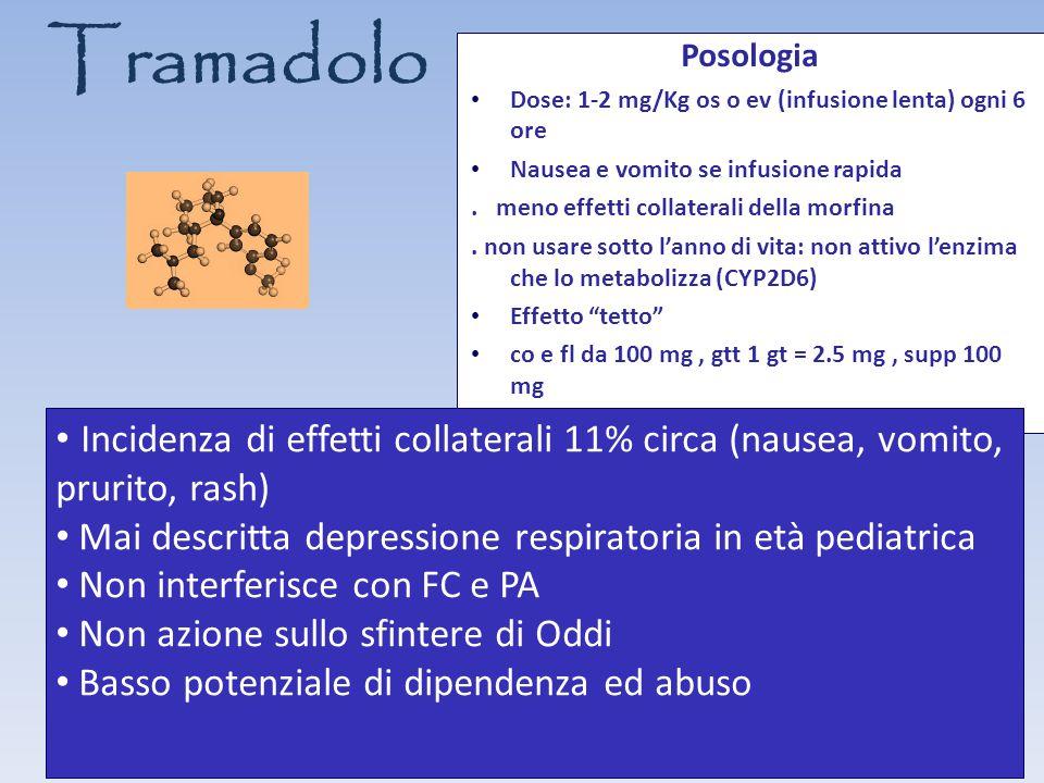 Posologia Dose: 1-2 mg/Kg os o ev (infusione lenta) ogni 6 ore Nausea e vomito se infusione rapida. meno effetti collaterali della morfina. non usare