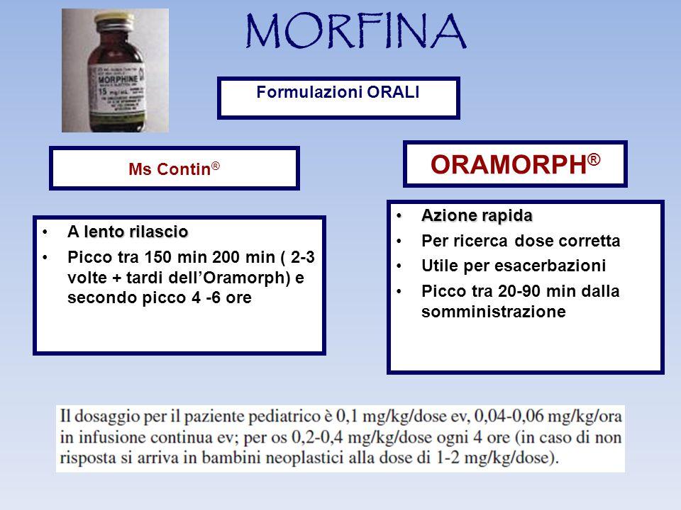 MORFINA Formulazioni ORALI Ms Contin ® lento rilascioA lento rilascio Picco tra 150 min 200 min ( 2-3 volte + tardi dell'Oramorph) e secondo picco 4 -