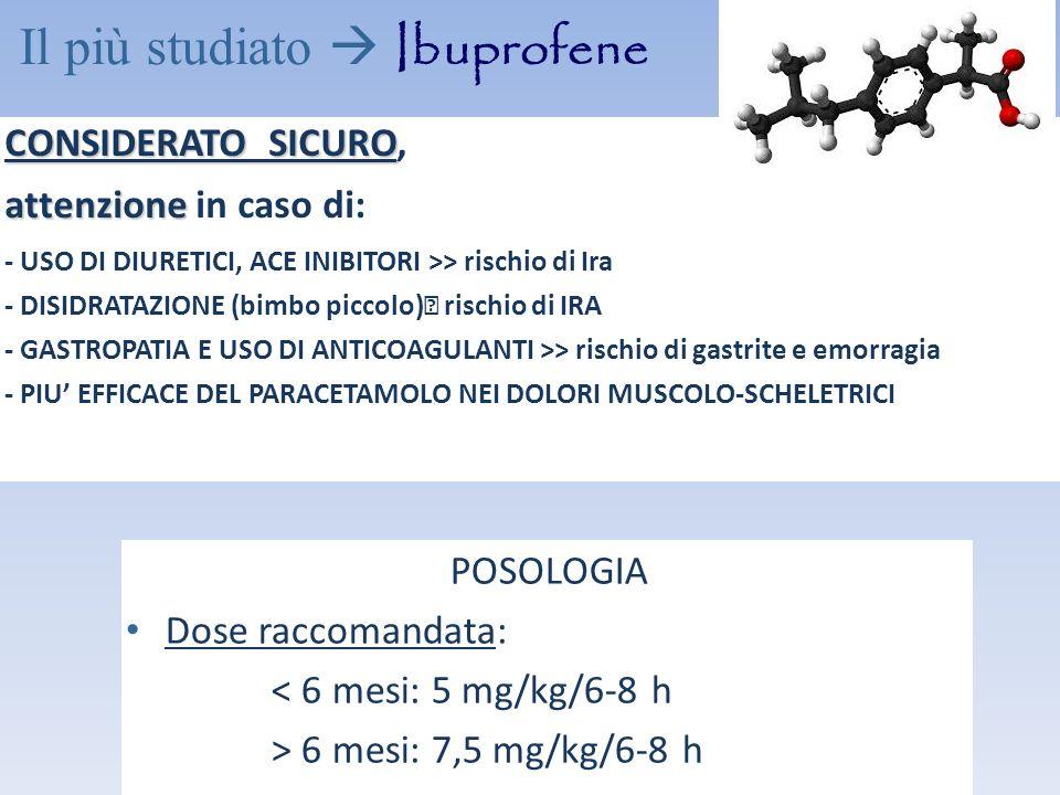 Il più studiato  Ibuprofene CONSIDERATO SICURO CONSIDERATO SICURO, attenzione attenzione in caso di: - USO DI DIURETICI, ACE INIBITORI >> rischio di