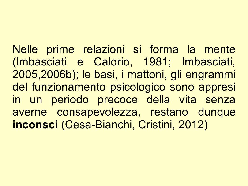Nelle prime relazioni si forma la mente (Imbasciati e Calorio, 1981; Imbasciati, 2005,2006b); le basi, i mattoni, gli engrammi del funzionamento psico