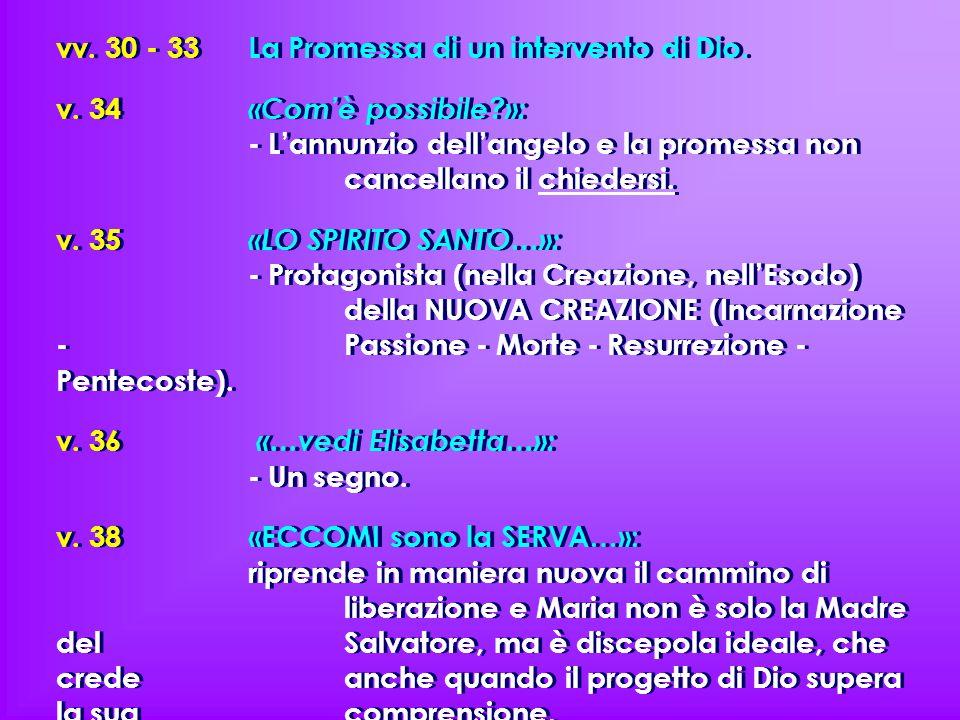 vv. 30 - 33La Promessa di un intervento di Dio. v. 34 «Com'è possibile?»: - L'annunzio dell'angelo e la promessa non cancellano il chiedersi. v. 35 «L