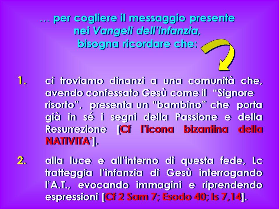 I Vangeli dell'Infanzia e il genere delle ANNUNCIAZIONI  Sansone (Giudici 13, 2-7.24-25a)  Zaccaria (Lc 1, 5-25)  Maria (Lc 26 – 38) I credenti di fronte alla Parola di Dio … I Vangeli dell'Infanzia e il genere delle ANNUNCIAZIONI  Sansone (Giudici 13, 2-7.24-25a)  Zaccaria (Lc 1, 5-25)  Maria (Lc 26 – 38) I credenti di fronte alla Parola di Dio …