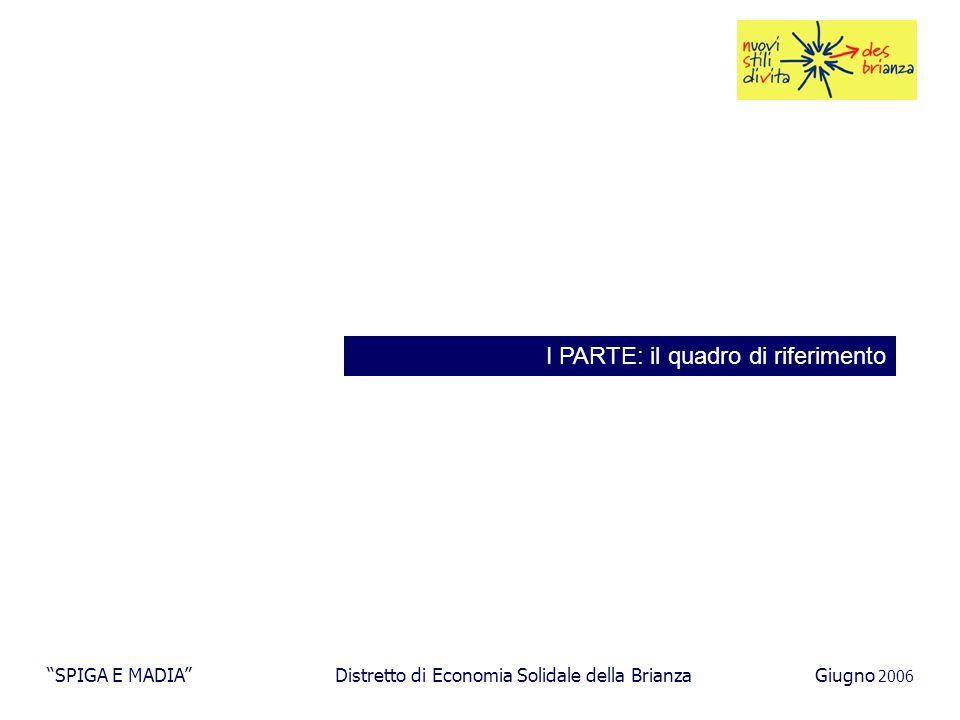 Il Gruppo Motore di DES Brianza nasce con Euclides Mance nel 2003, in collegamento con le R.E.S.