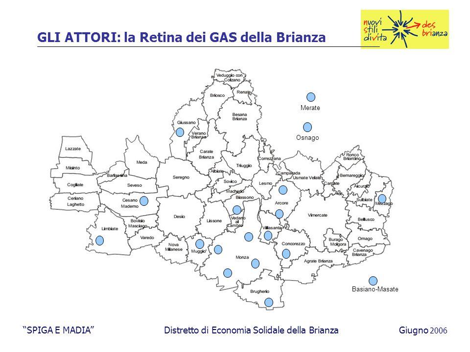 GLI ATTORI: la Retina dei GAS della Brianza SPIGA E MADIA Distretto di Economia Solidale della BrianzaGiugno 2006 Basiano-Masate Merate Osnago