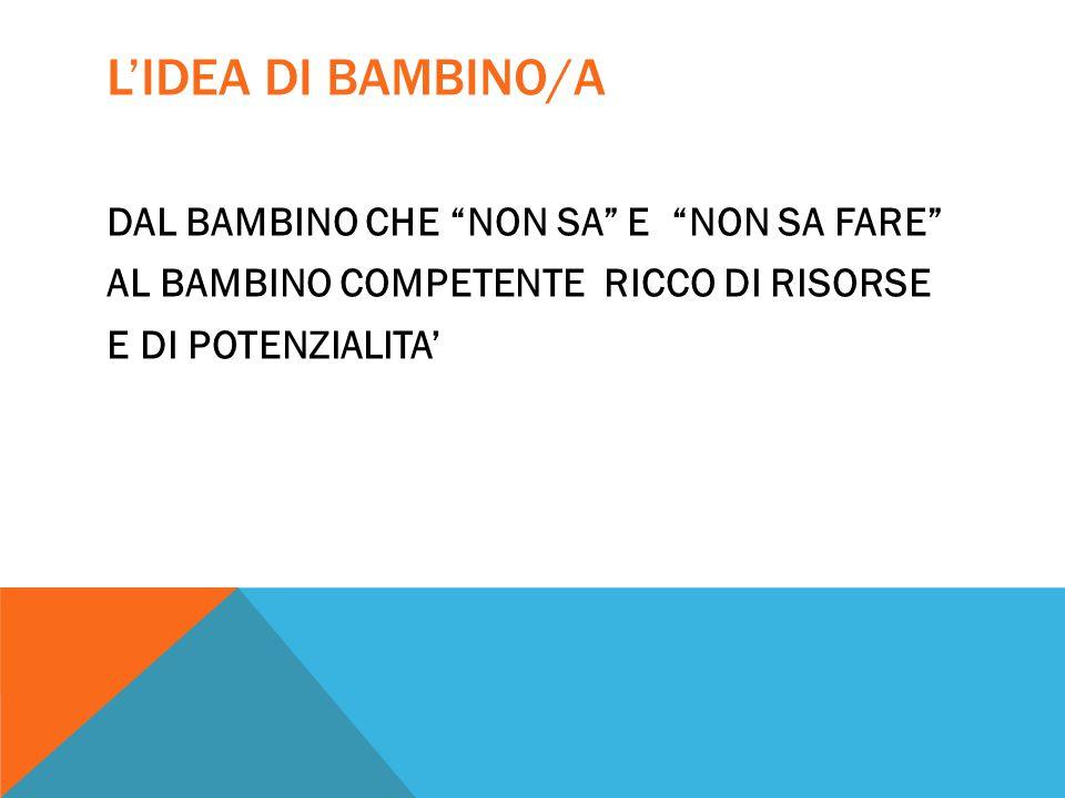 """L'IDEA DI BAMBINO/A DAL BAMBINO CHE """"NON SA"""" E """"NON SA FARE"""" AL BAMBINO COMPETENTE RICCO DI RISORSE E DI POTENZIALITA'"""