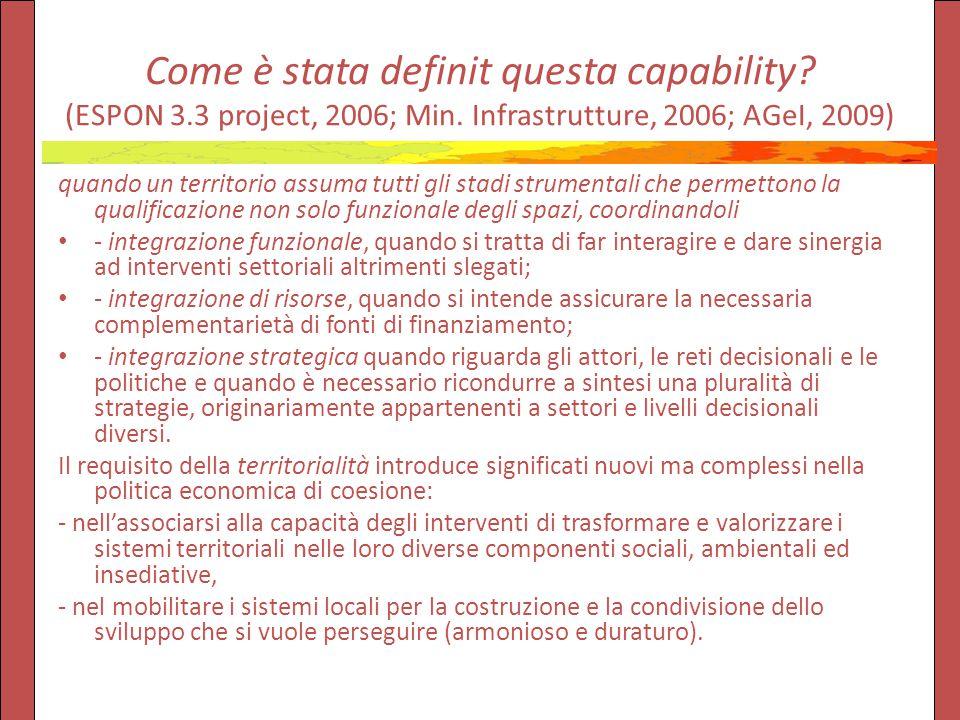 Come è stata definit questa capability. (ESPON 3.3 project, 2006; Min.