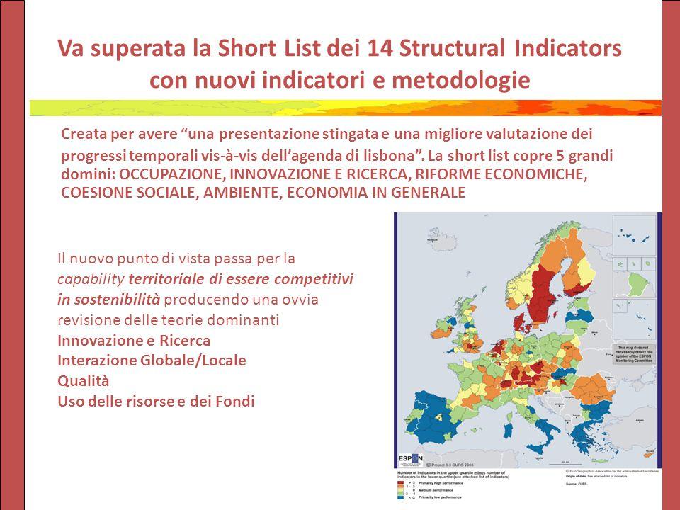 Va superata la Short List dei 14 Structural Indicators con nuovi indicatori e metodologie Creata per avere una presentazione stingata e una migliore valutazione dei progressi temporali vis-à-vis dell'agenda di lisbona .