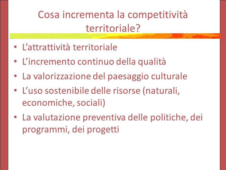 Cosa incrementa la competitività territoriale.