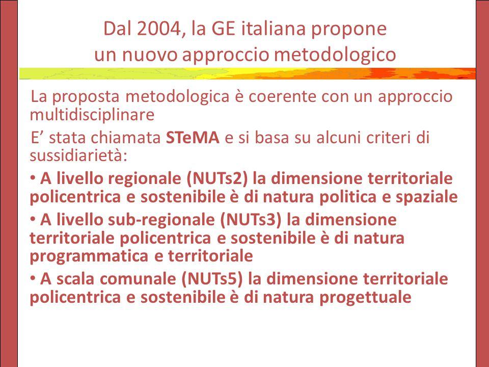 Dal 2004, la GE italiana propone un nuovo approccio metodologico La proposta metodologica è coerente con un approccio multidisciplinare E' stata chiamata STeMA e si basa su alcuni criteri di sussidiarietà: A livello regionale (NUTs2) la dimensione territoriale policentrica e sostenibile è di natura politica e spaziale A livello sub-regionale (NUTs3) la dimensione territoriale policentrica e sostenibile è di natura programmatica e territoriale A scala comunale (NUTs5) la dimensione territoriale policentrica e sostenibile è di natura progettuale