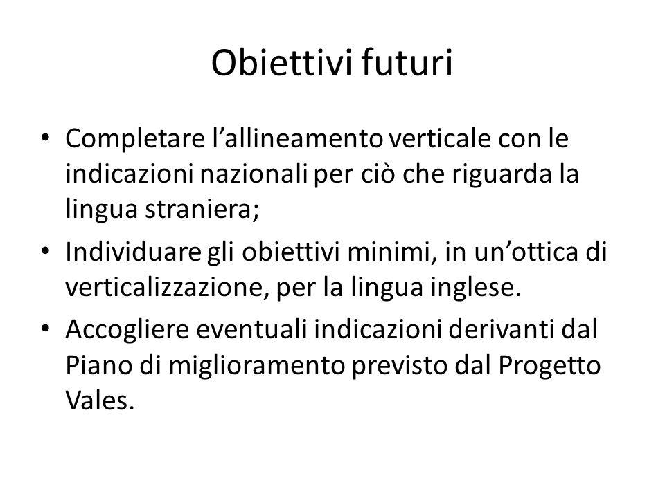 Obiettivi futuri Completare l'allineamento verticale con le indicazioni nazionali per ciò che riguarda la lingua straniera; Individuare gli obiettivi minimi, in un'ottica di verticalizzazione, per la lingua inglese.