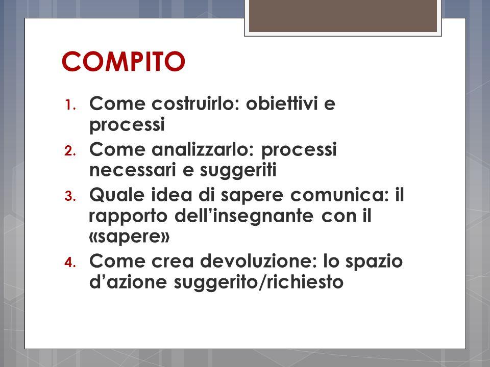 COMPITO 1.Come costruirlo: obiettivi e processi 2.